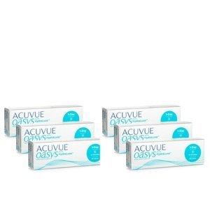 Acuvue Oasys 1-Day with HydraLuxe (180 čoček) Acuvue Jednodenní čočky silikon-hydrogelové sférické pro sport