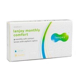 Lenjoy Monthly Comfort (3 čočky) Lenjoy kontaktní čočky Měsíční čočky sférické