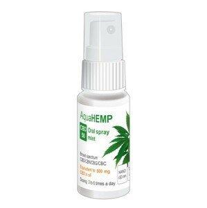 OVONEX AquaHEMP spray MINT broad spectrum CBD 50