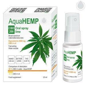 OVONEX AquaHEMP Spray LIME broad spectrum 25 ml CBD 200