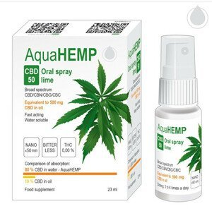 OVONEX AquaHEMP Spray LIME broad spectrum 25 ml CBD 50